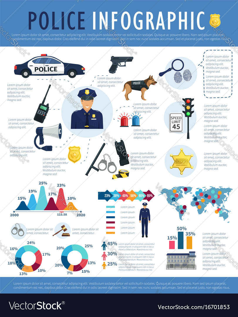 police-infographic-for-crime-law-justice