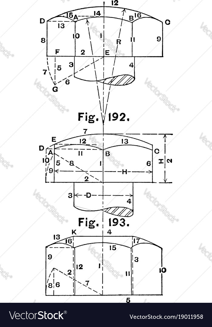 Diagram screw head typically made metal
