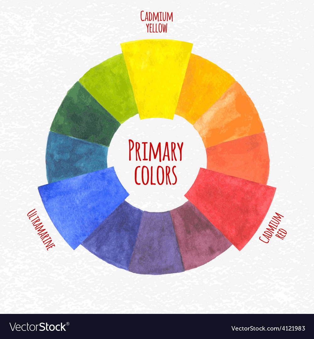watercolor primary colors chart royalty free vector image