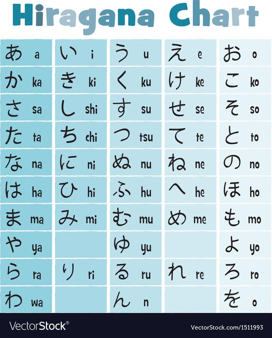 Basic Japanese Pdf