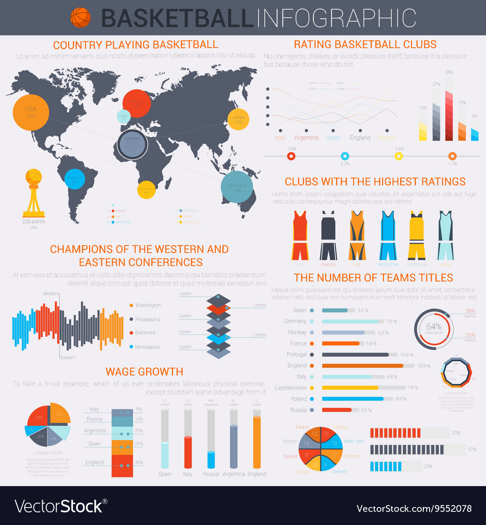 Basketball infochart or infographic template with