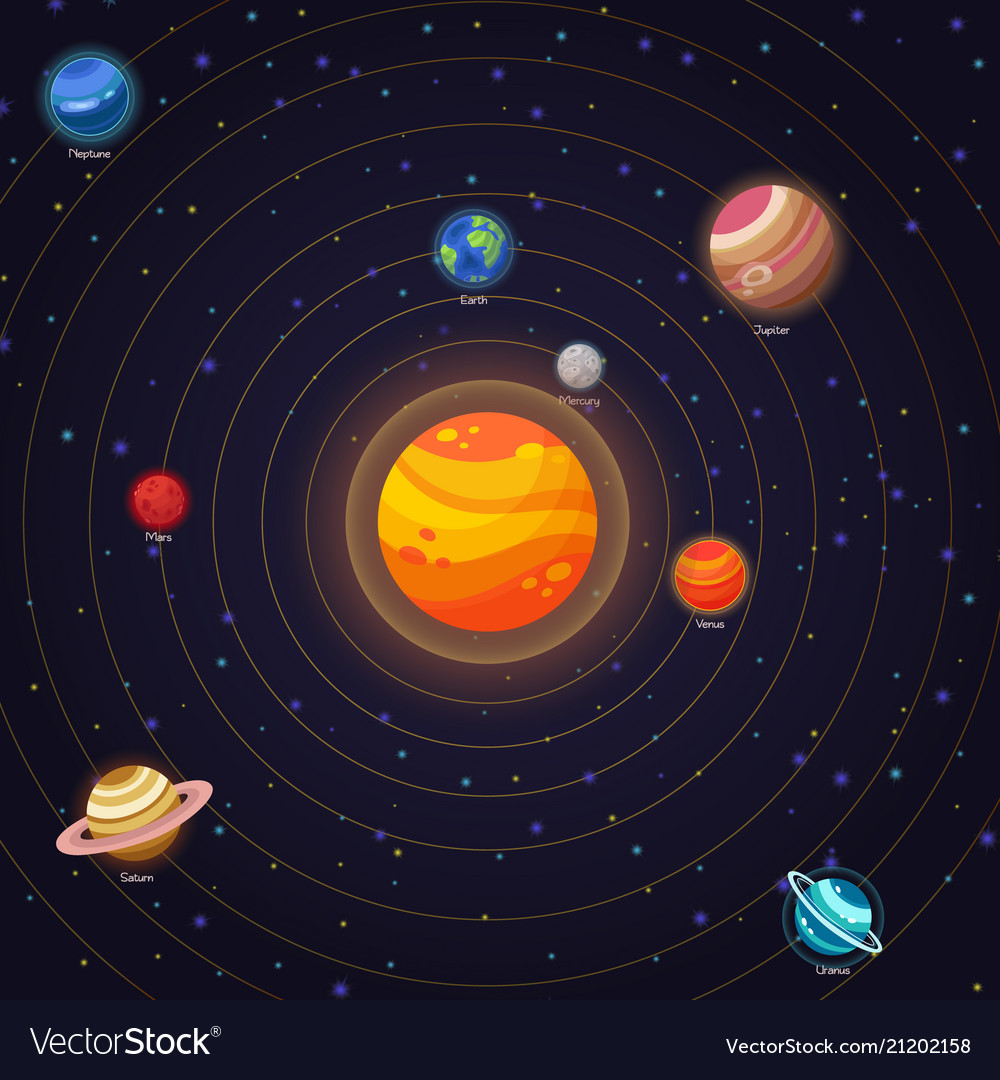 Set of flat doodle cartoon icons planets of