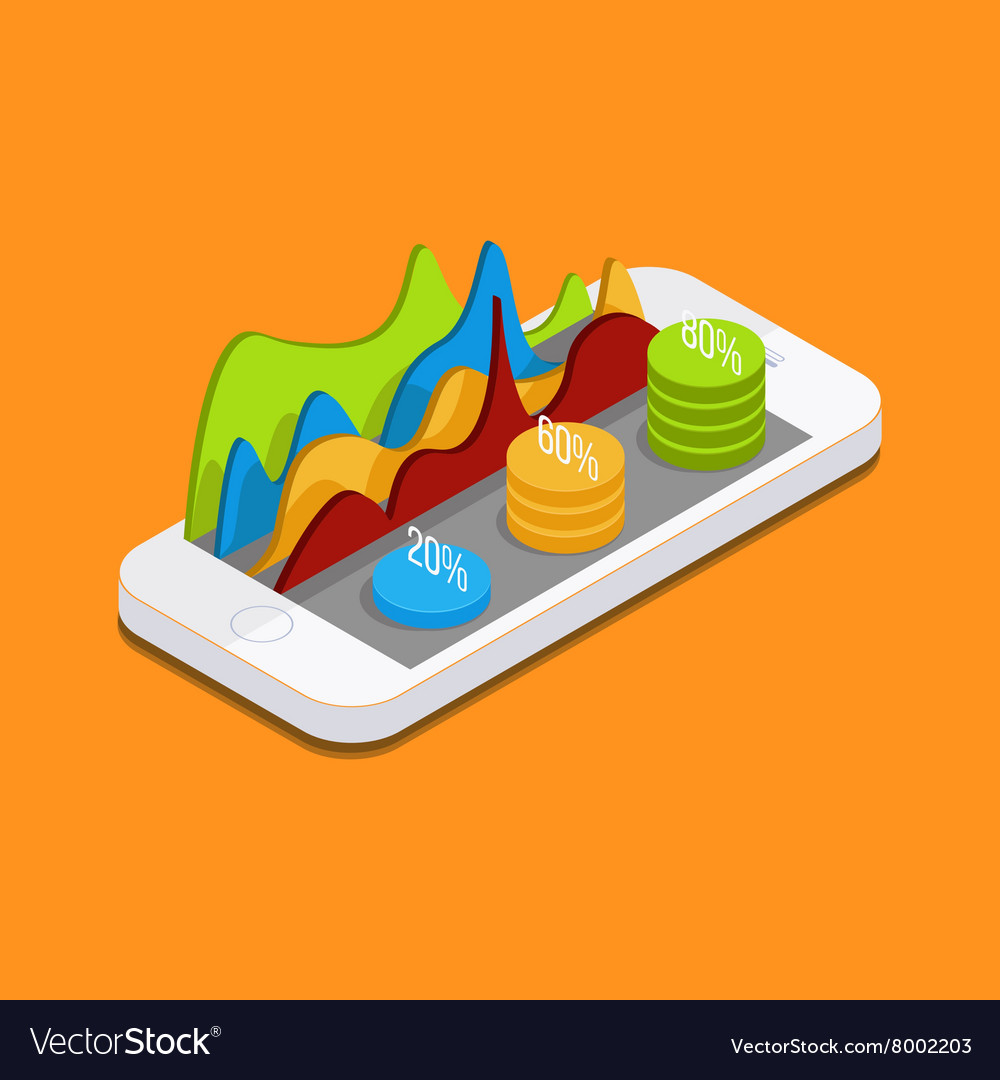 Mobile phone with graphs and reports