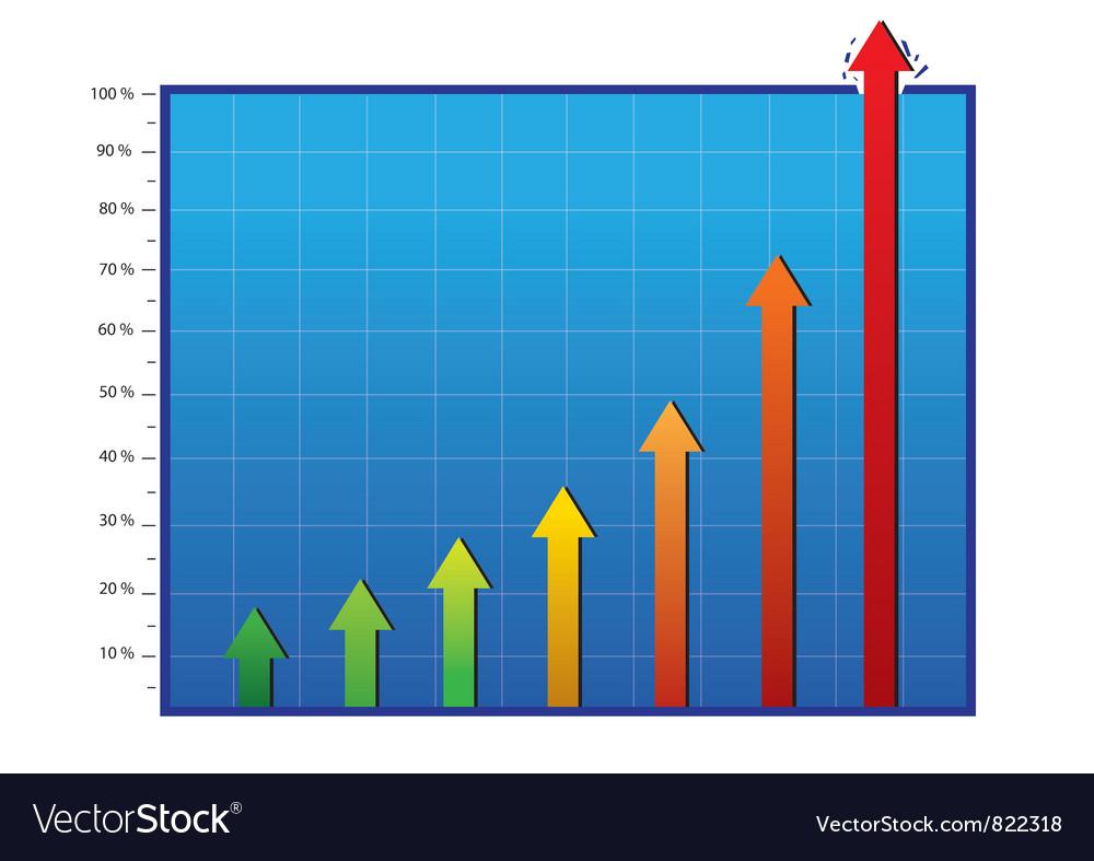 Profit and commerce chart