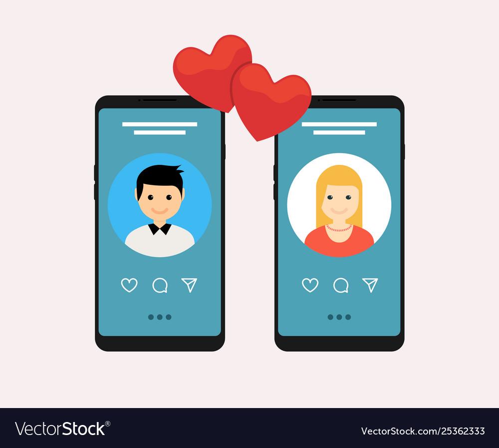 Gratis online mobile dating UK