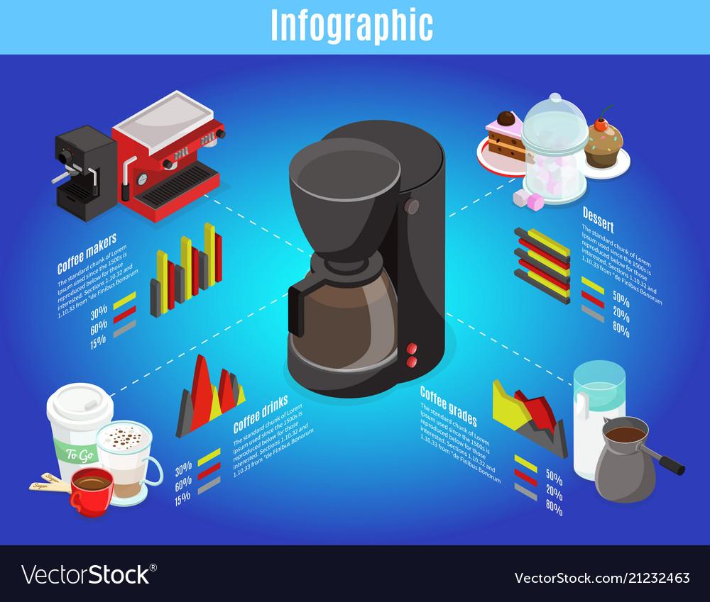 Isometric coffee infographic template