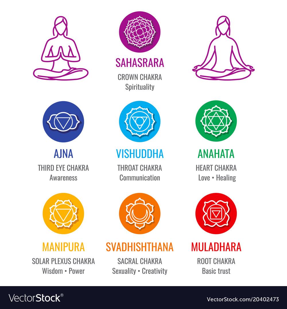 Human energy chakra system asana icons set