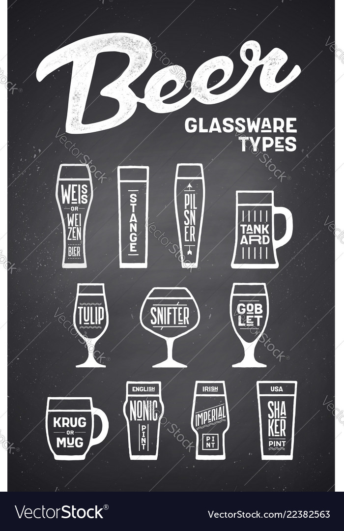 Beer glassware types poster or banner with