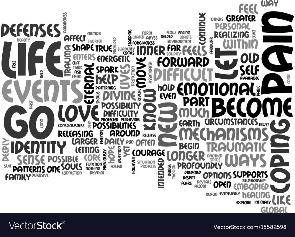 Who am i if i let go of my pain text word cloud