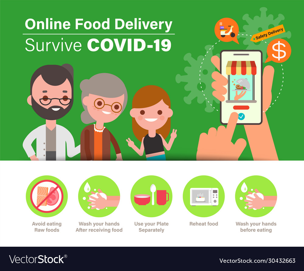 Online food delivery during covid-19 virus