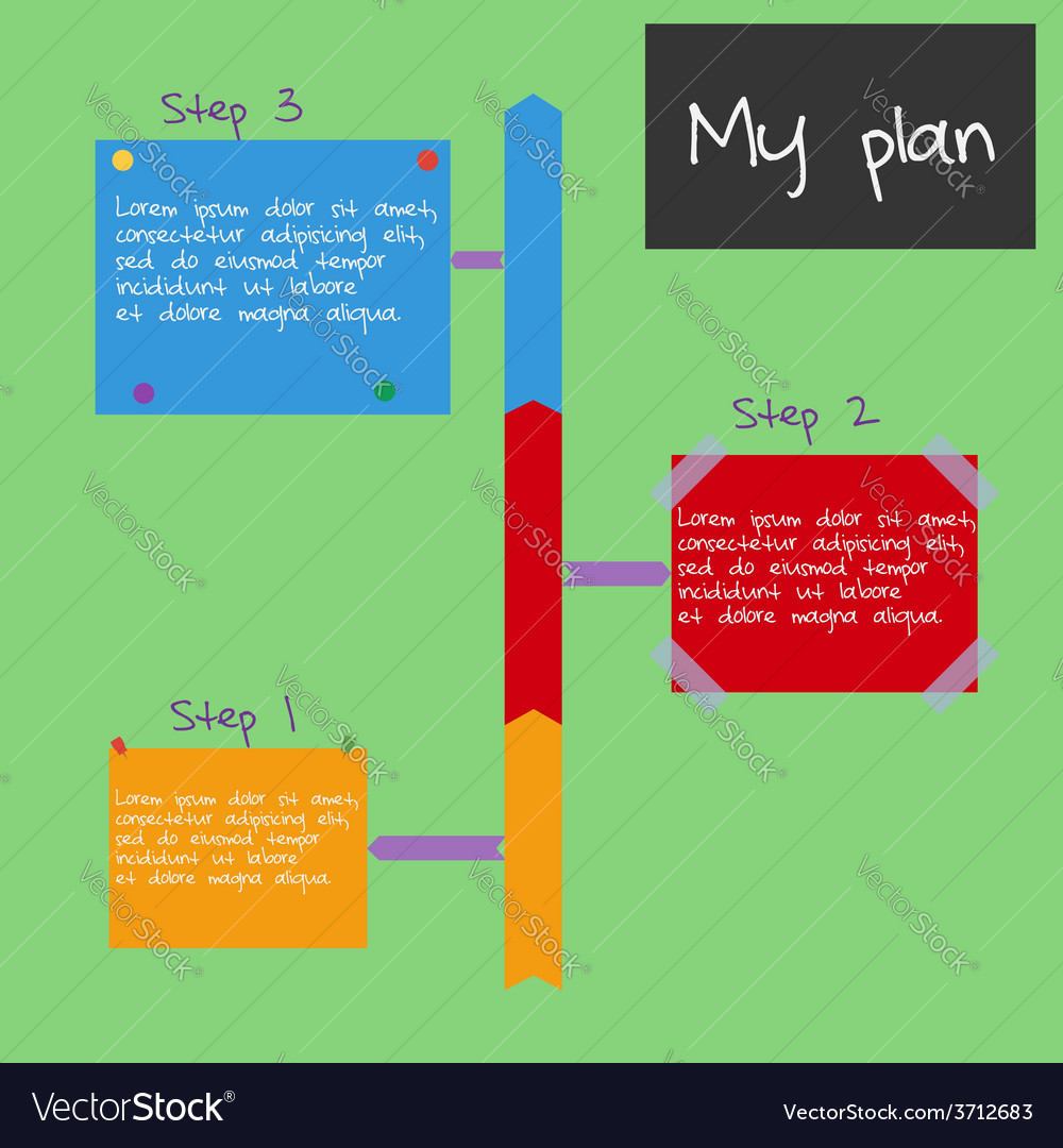 Infographic planning step by step
