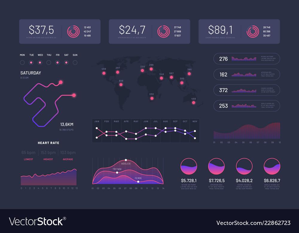 Hud infographics modern dashboard interface sci