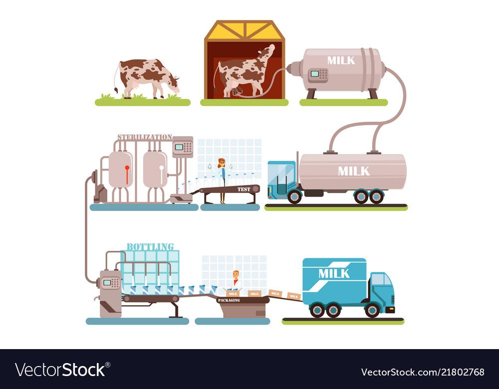Production of milk set milk industry cartoon