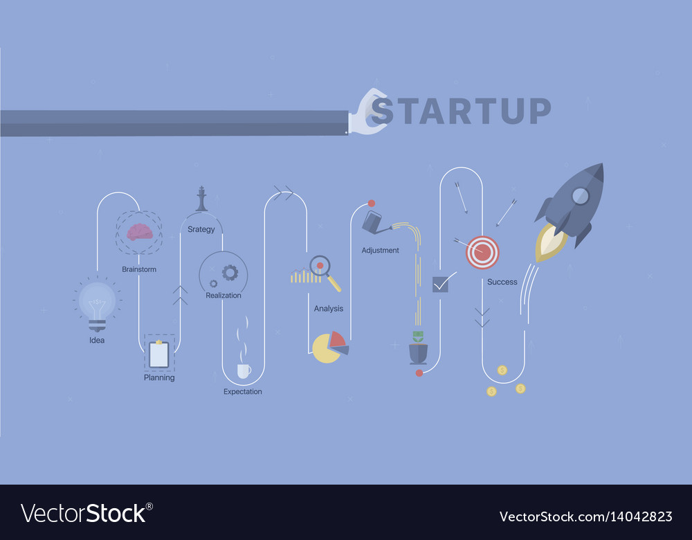 Startup process background