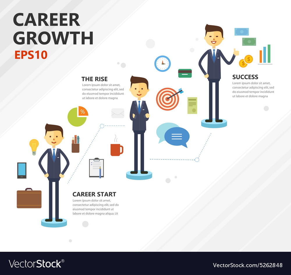 Business career growth