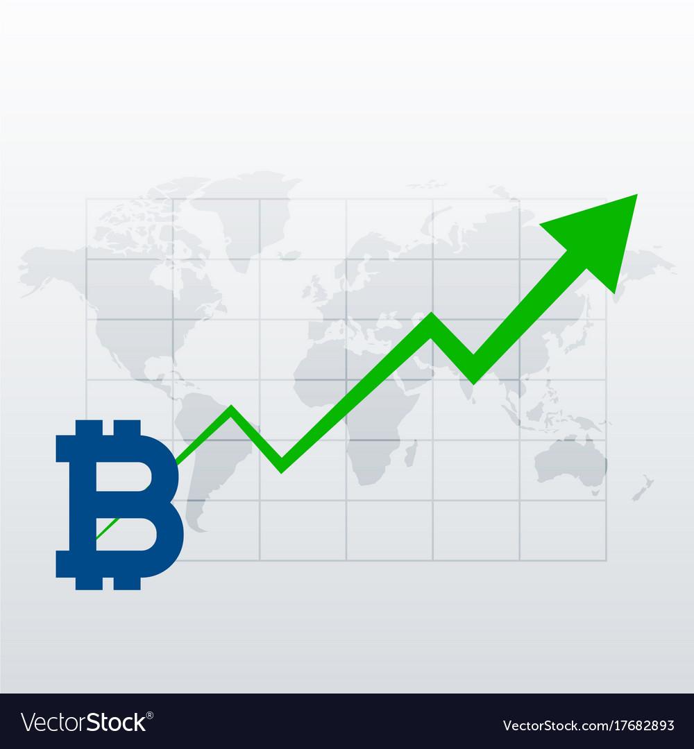 Bitcoins Upward Trend Growth Chart