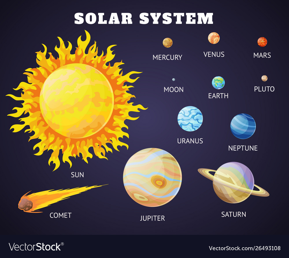 Solar system set cartoon planets planets of