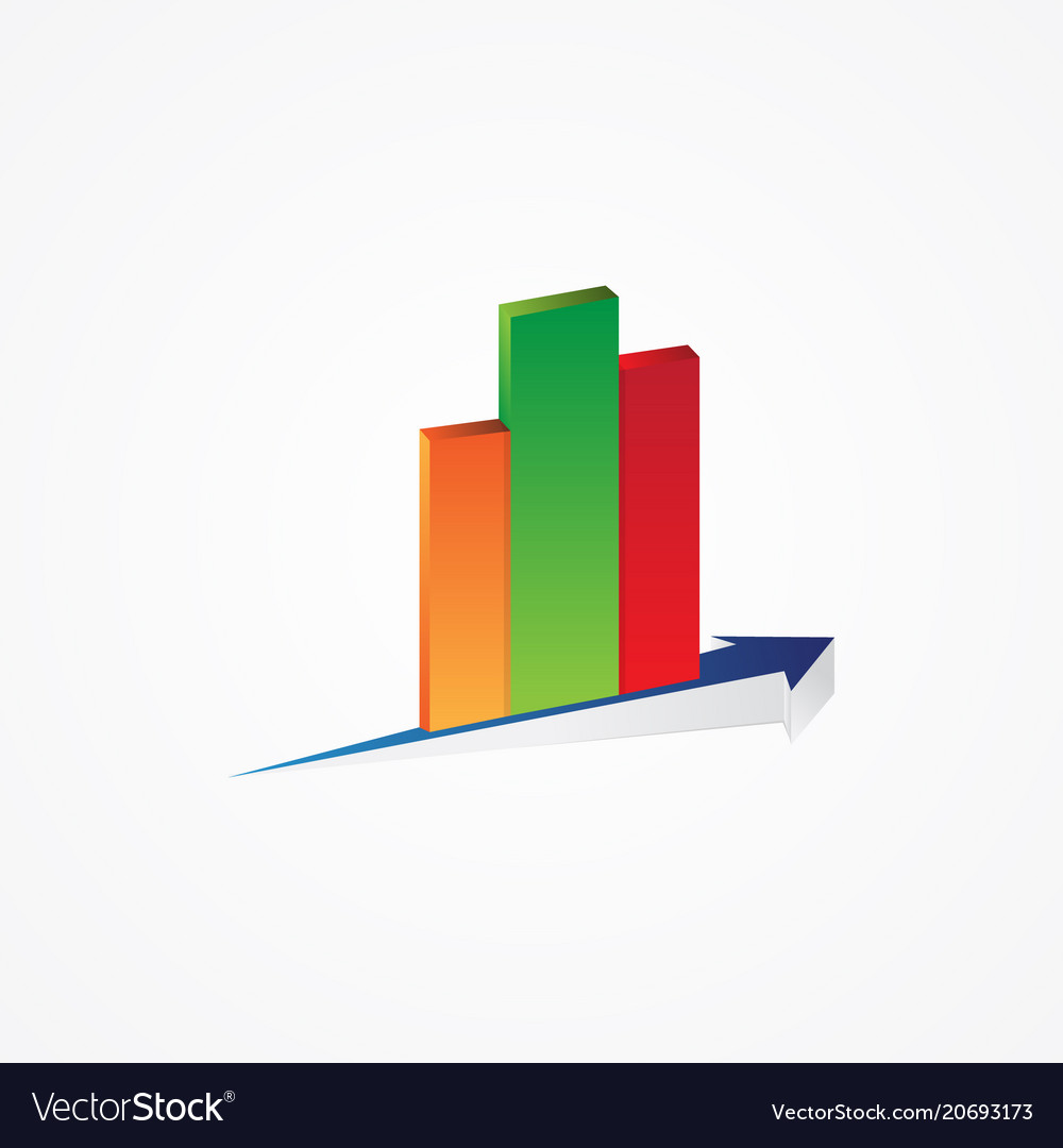 Graphs and chart