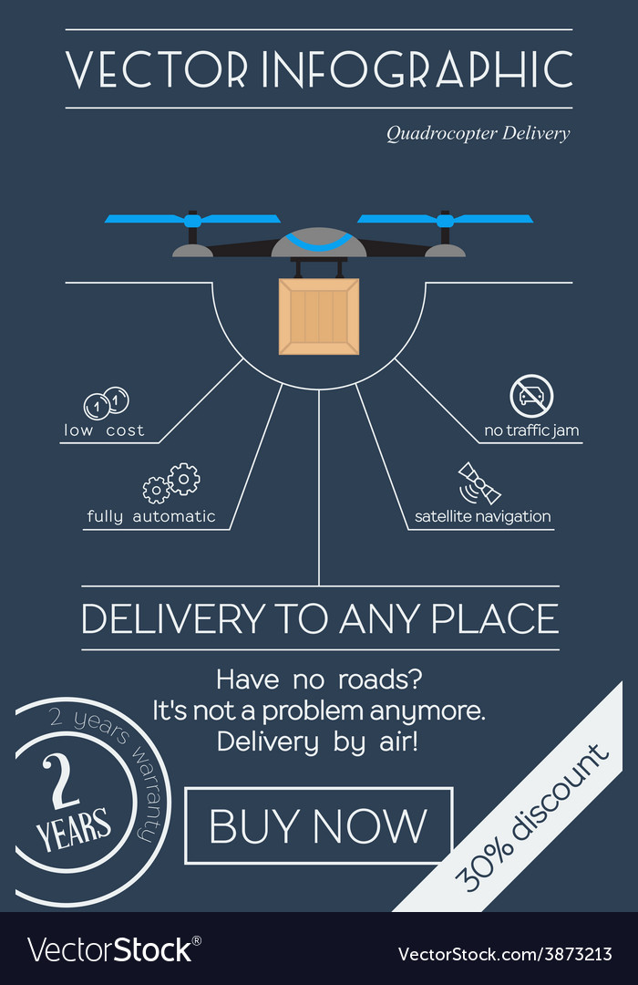 Quadrocopter delivery flat infographic