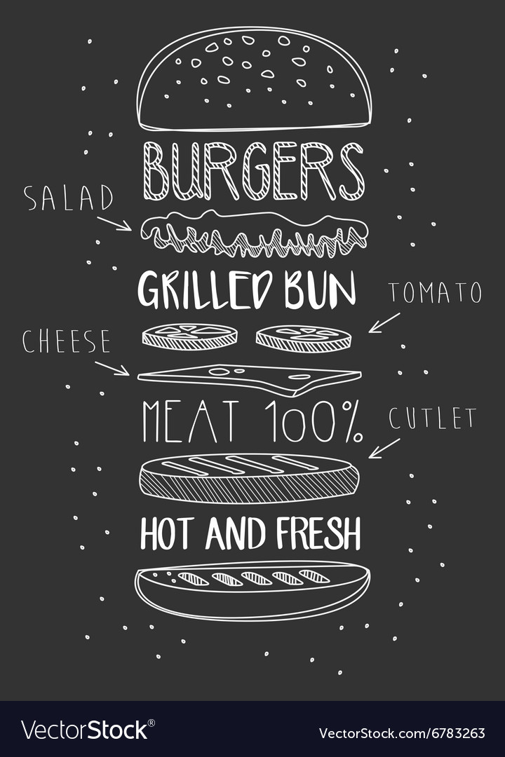 Chalk Drawn Components of Classic Cheeseburger