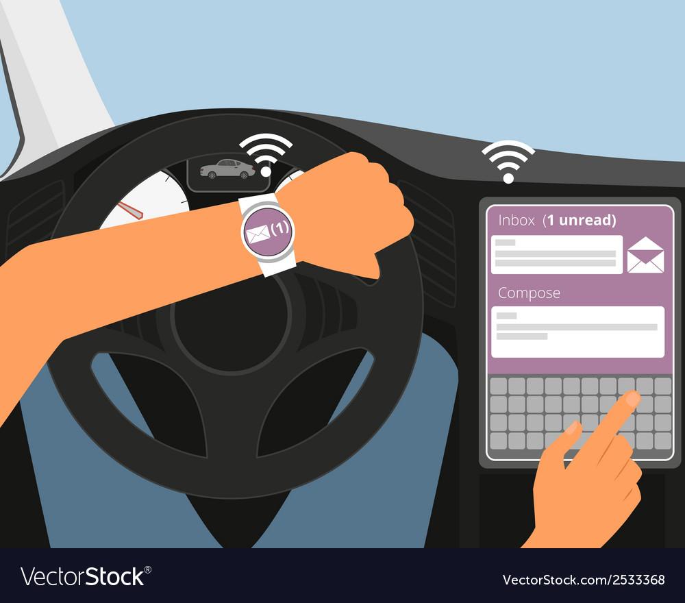 Multiscreen interaction Synchronization of smart