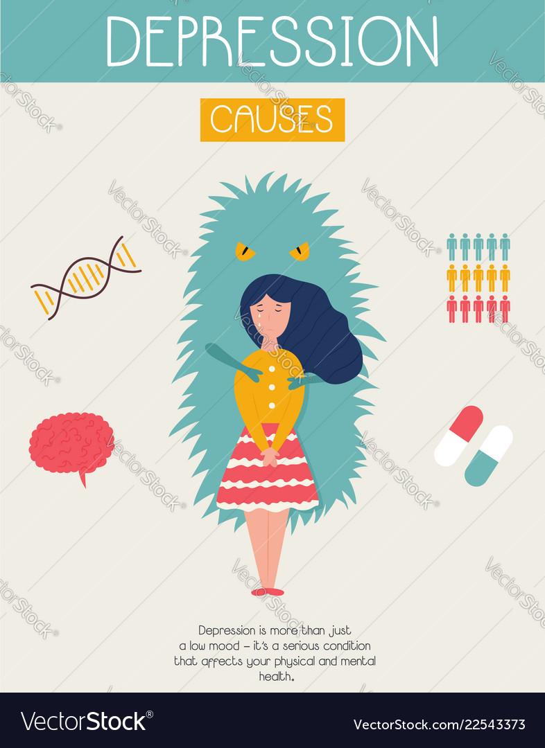 Depression Banner With Sad Girl Mental Health Vector Image