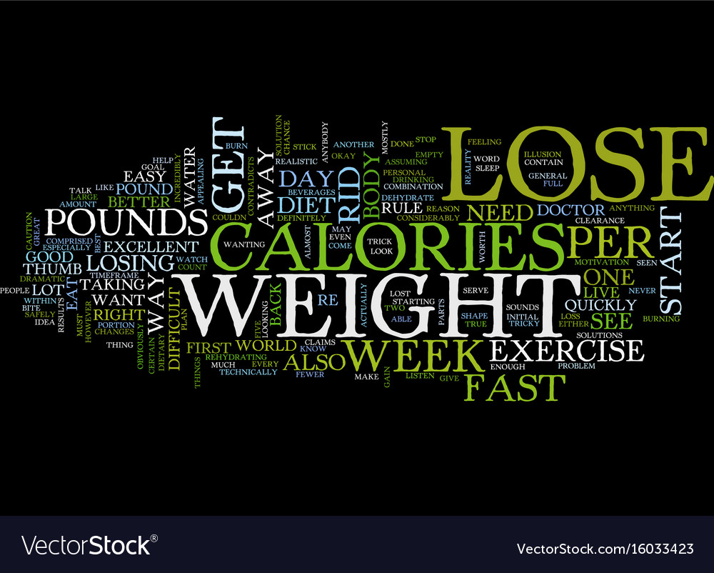 Lose weight fast watch out it will come back to