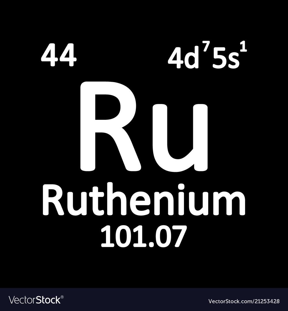 Periodic Table Element Ruthenium Icon Royalty Free Vector
