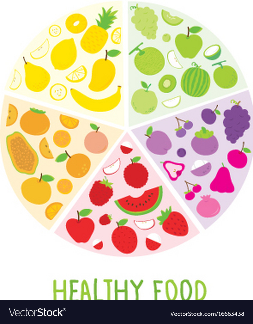 Healthy Food Organic Diet Fruit Circle Cartoon Vec