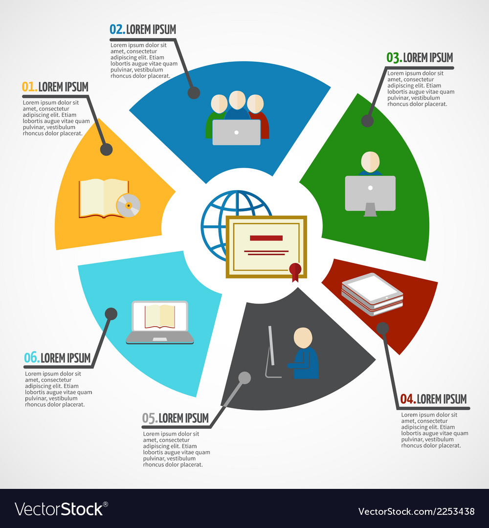Online education infographic Royalty Free Vector Image