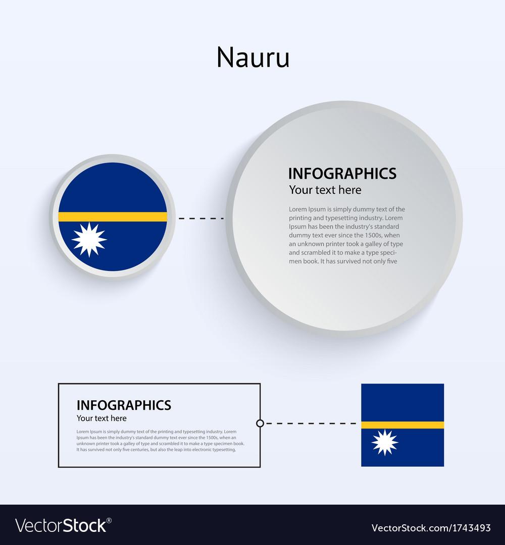 Nauru Country Set of Banners