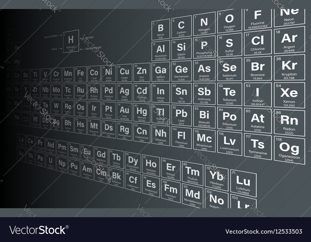 Periodic table of the elements vector image on vectorstock periodic table of the elements vector image urtaz Image collections