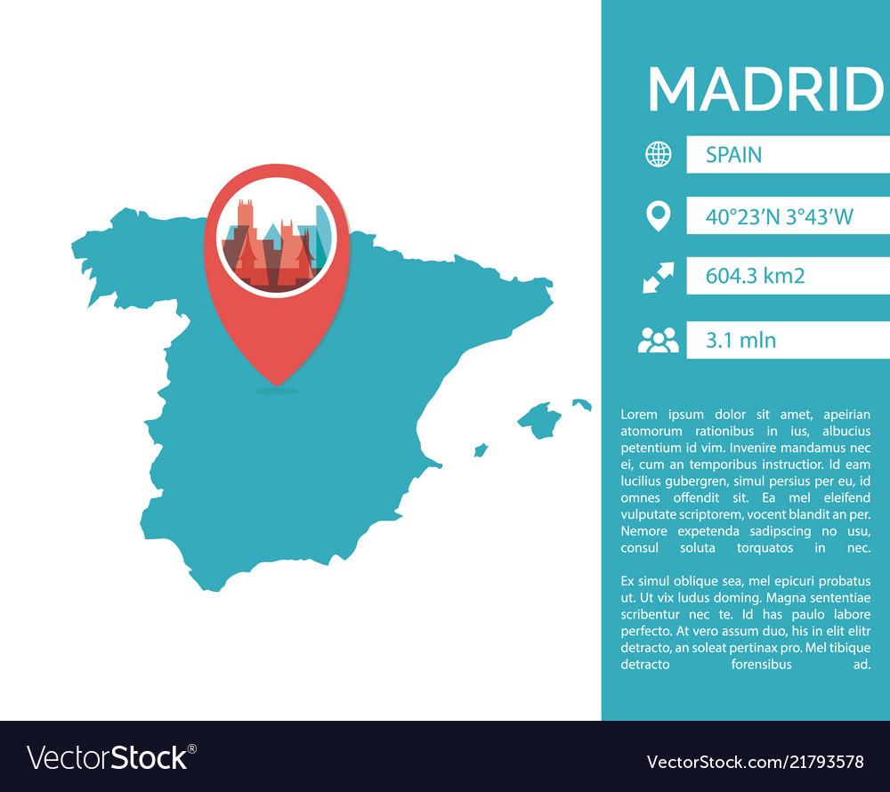 Madrid map infographic