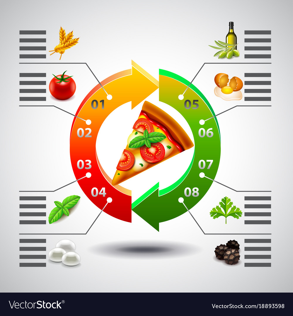 Infographics arrows with margarita pizza