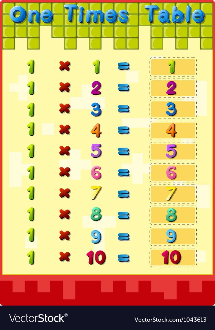 Times tables with answers
