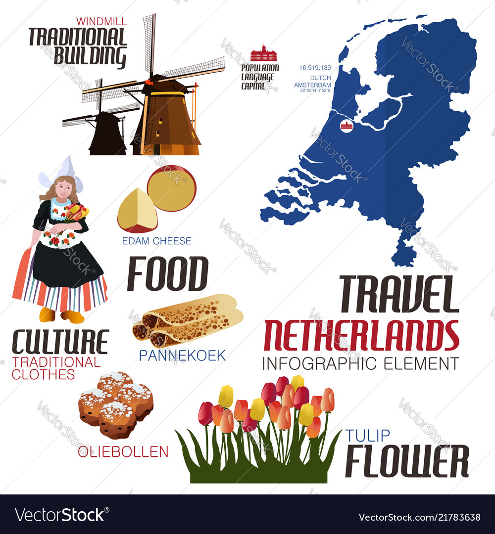 Infographic elements for traveling to netherland