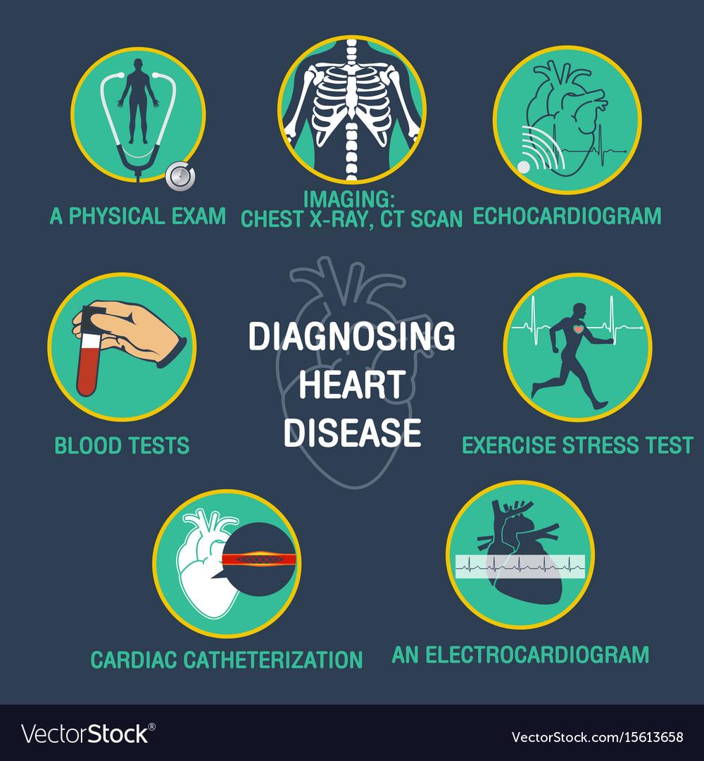 Diagnosing heart disease logo icon design