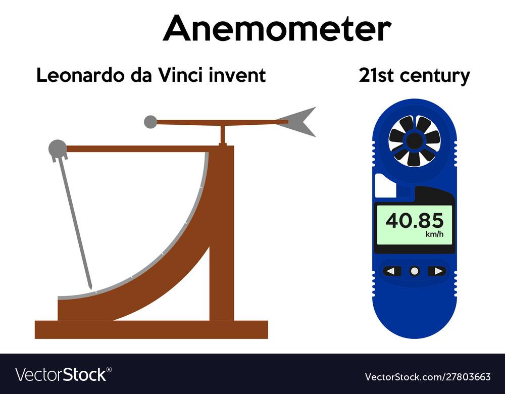 Anemometer leonardo da vinci invent