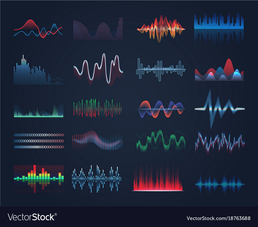 Sound waves or acoustic music equalizer