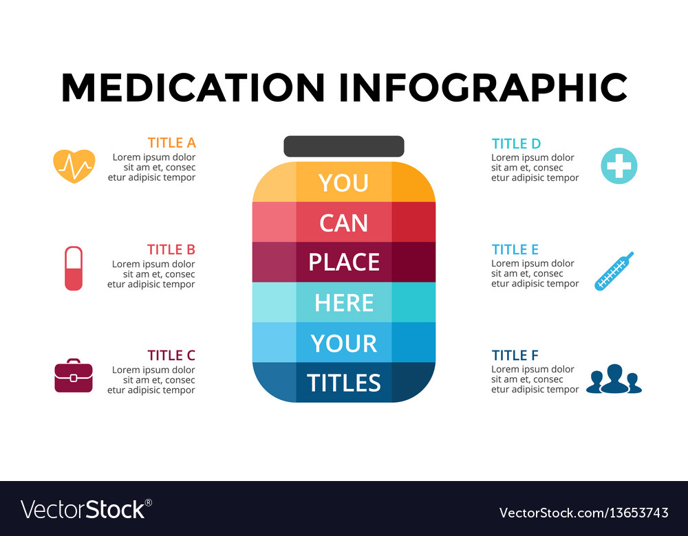 Healthcare infographic medical diagram