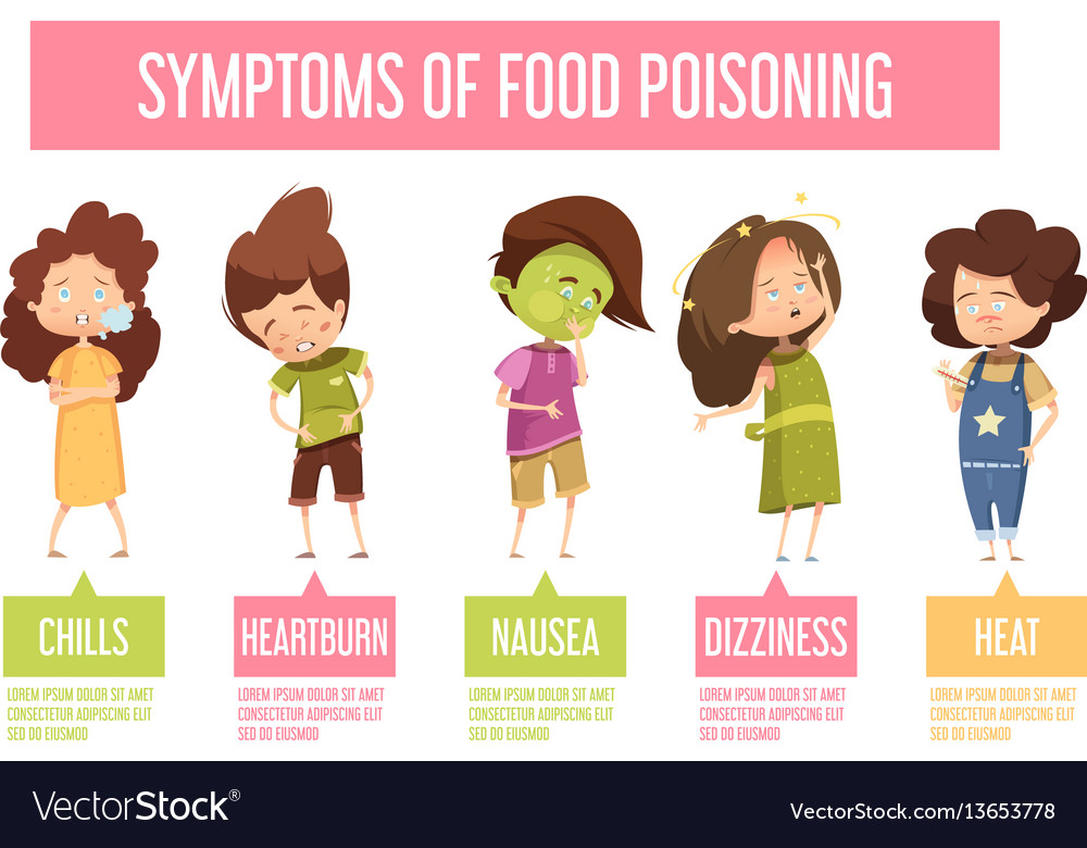 Food Poisoning Symptoms Child Infographic Poster Vector Image