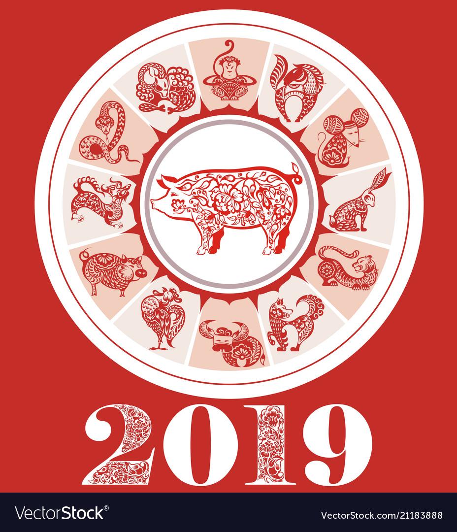 Zodiac symbol of year 2019