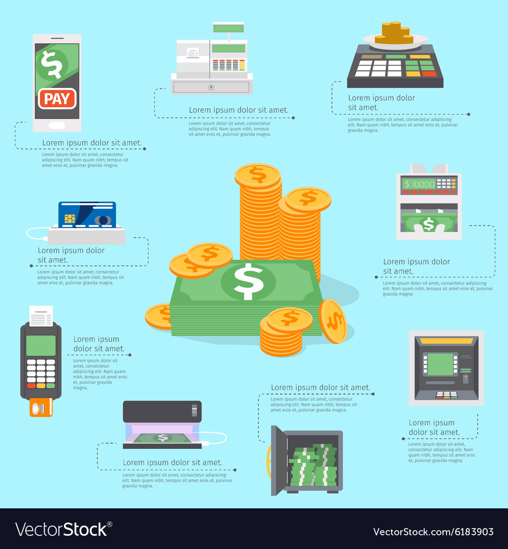 Cash machines infographics