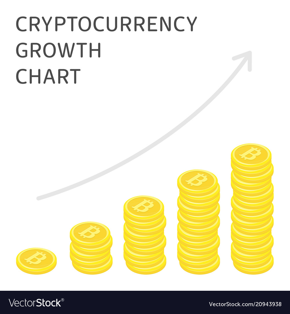 Cryptocurrency growth chart