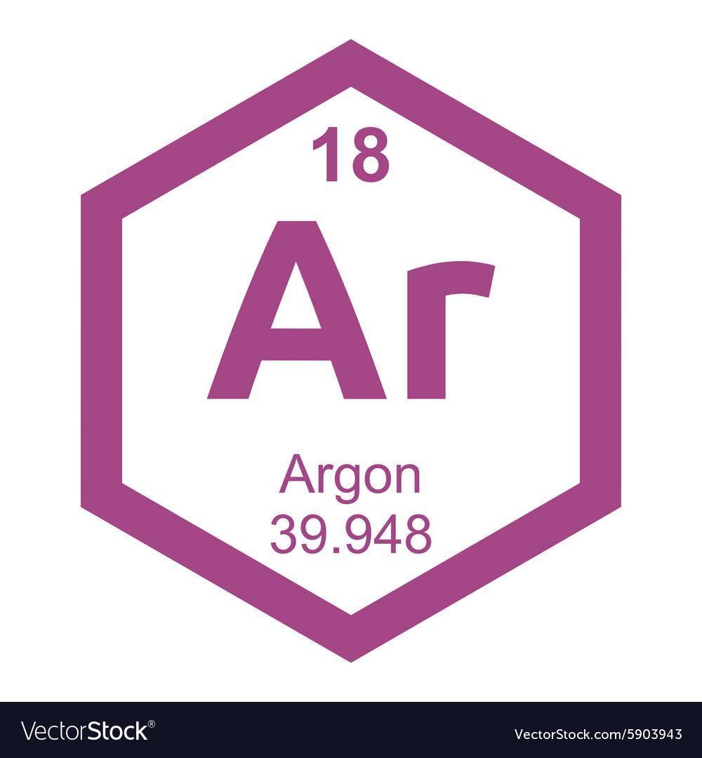 Periodic table argon resize