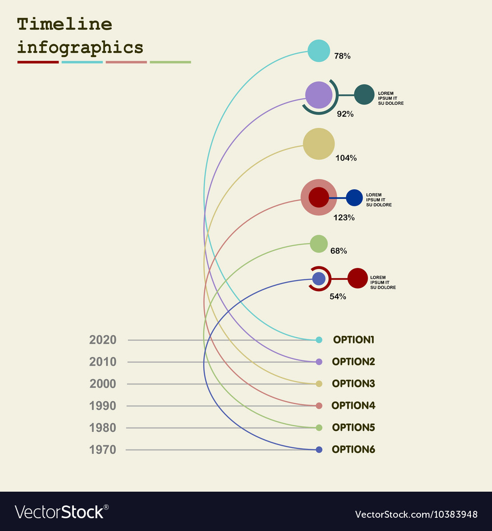 Timeline Infographic with diagrams and graphics in