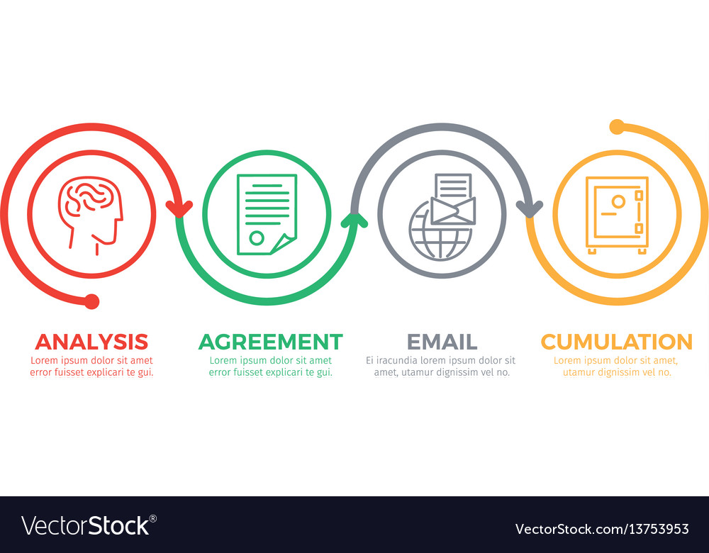 Sequence of business processes concept vector image