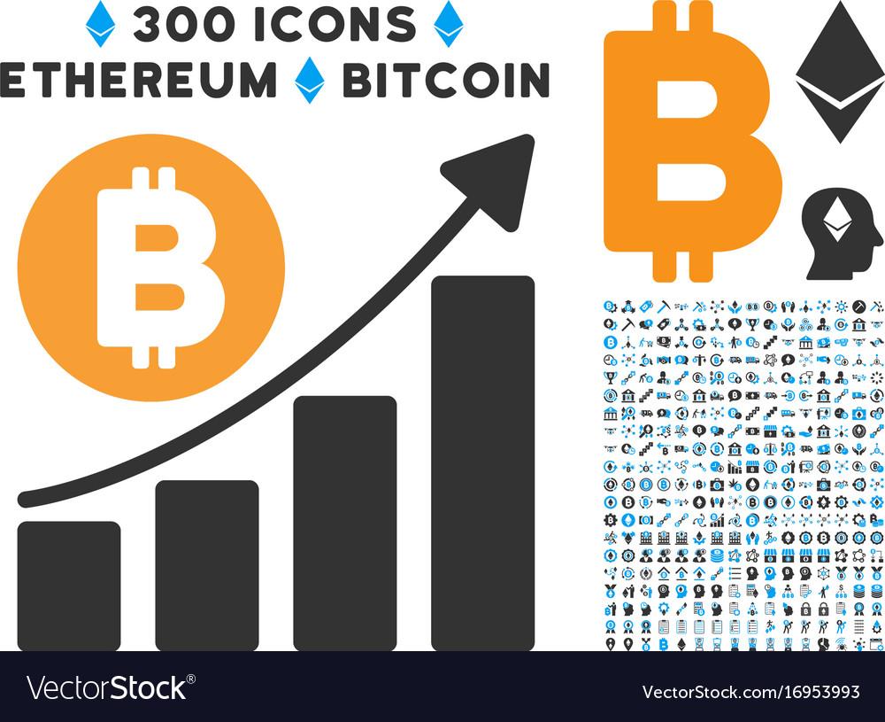 bitcoin barchart)