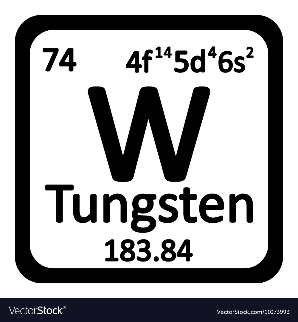 periodic table tungsten abbreviation copy for save lead new tungsten transition metals chemical element of mendeleev s