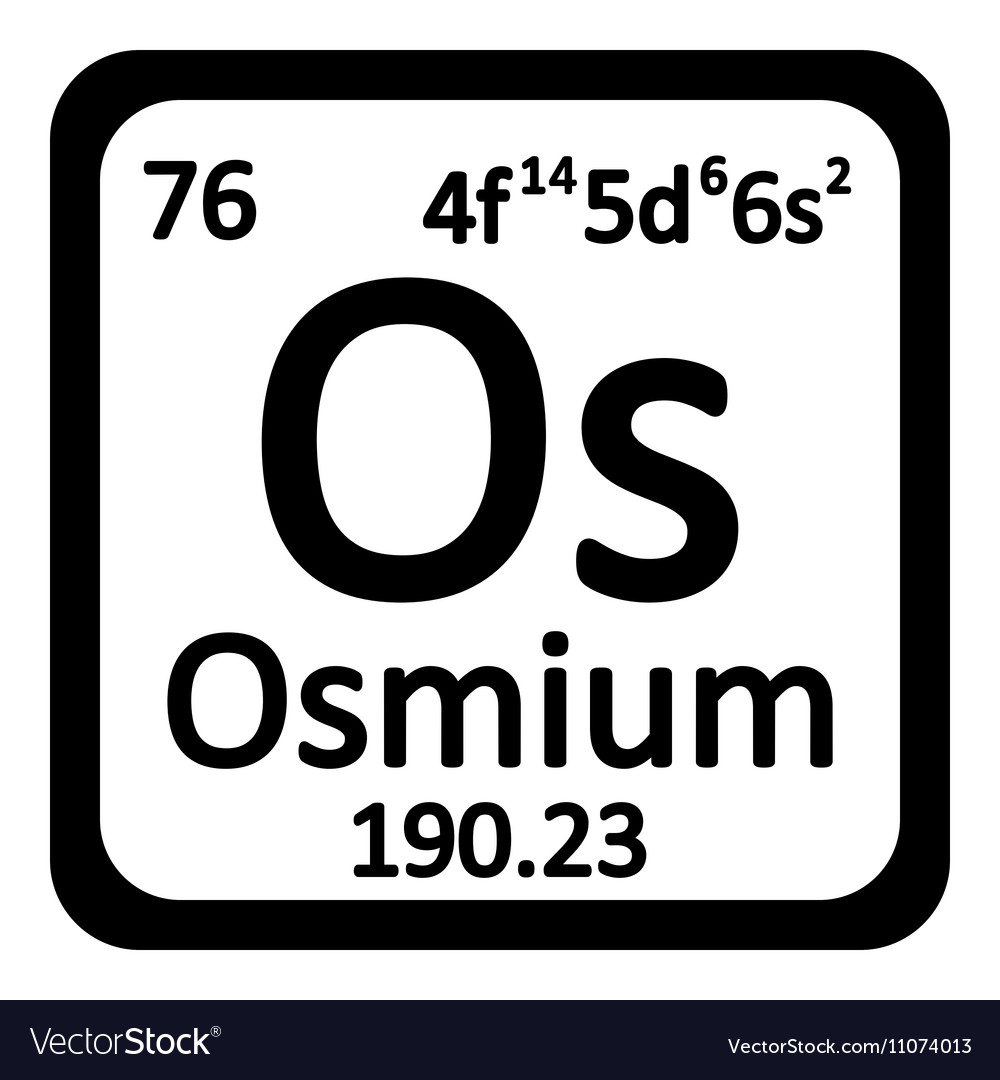 Periodic Table Element Osmium Icon Vector Image